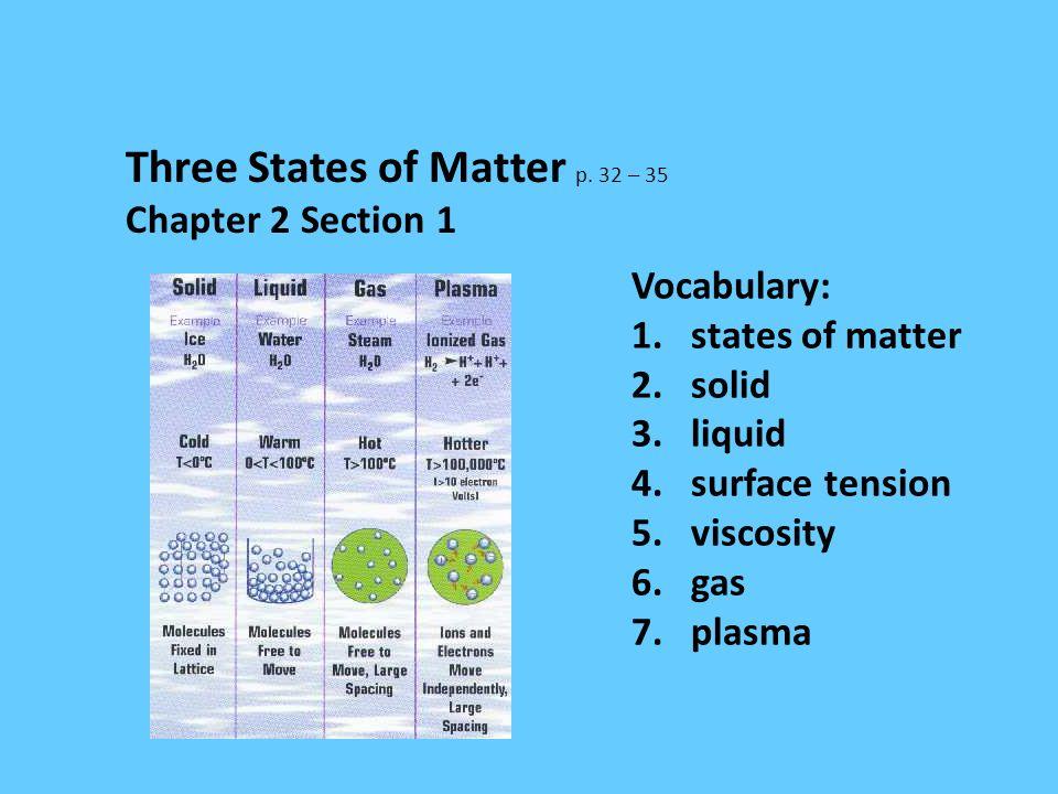 Three States Of Matter P 32 35