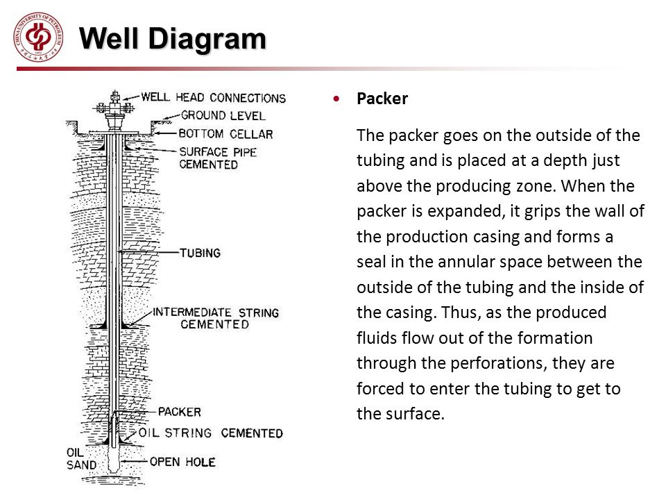 Lecture production engineering ppt video online download