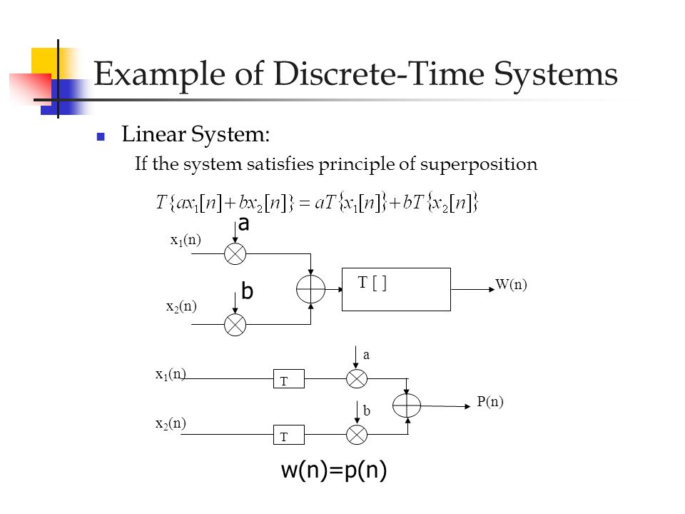 discrete time systems and signal processing pdf