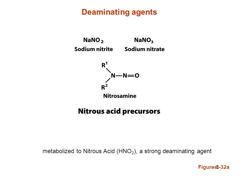 how to make nitrous acid