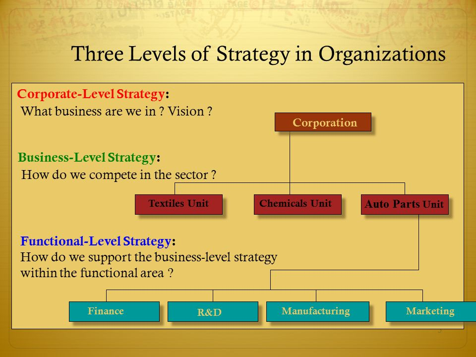 bus 499 assignment 3 business level and Bus 499 week 6 assignment 3 business level and corporate level strategies strayer university new bus 499 week 6 assignment 3 business level and corporate level strategies strayer university new more information article by issuu you might love  more information.