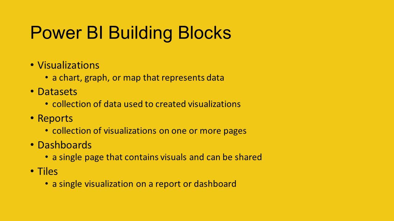 5 Power Bi Building Blocks Visualizations