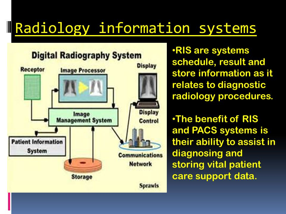 Administrative And Clinical Health Information System Ppt Video