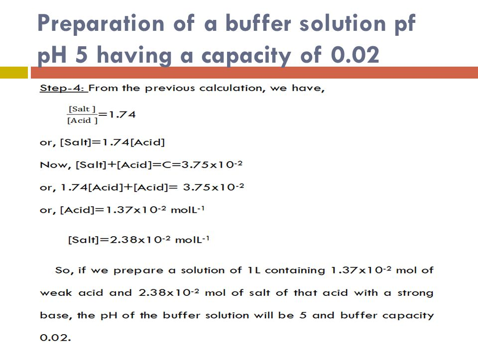 how to find the ph or a buffer solution