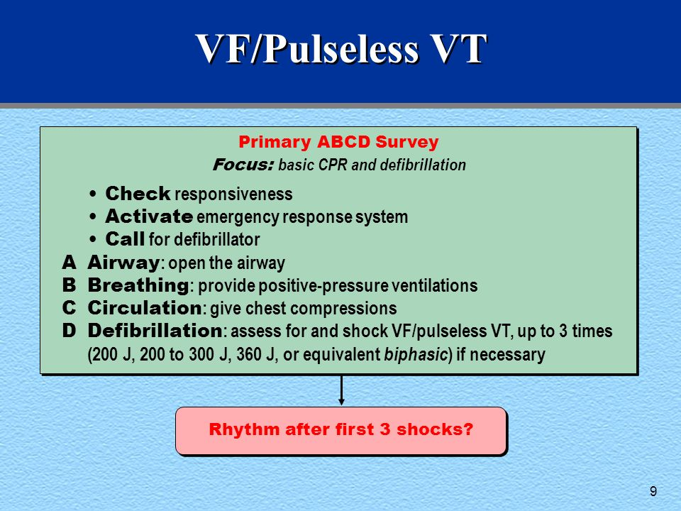 Case 3 Shock Resistant Vf Pulseless Vt Ppt Video Online