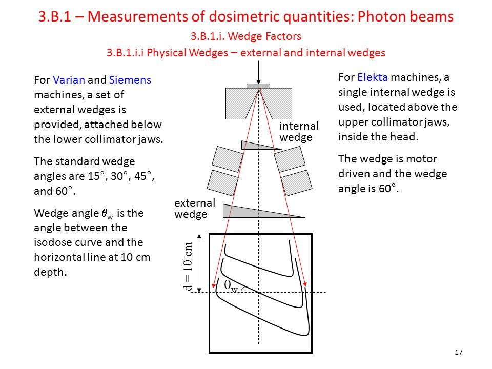 calibration of photon and electron beams Monte carlo calculations of electron beam quality conversion factors for  photon and electron beams  beam quality conversion factors for several of the.