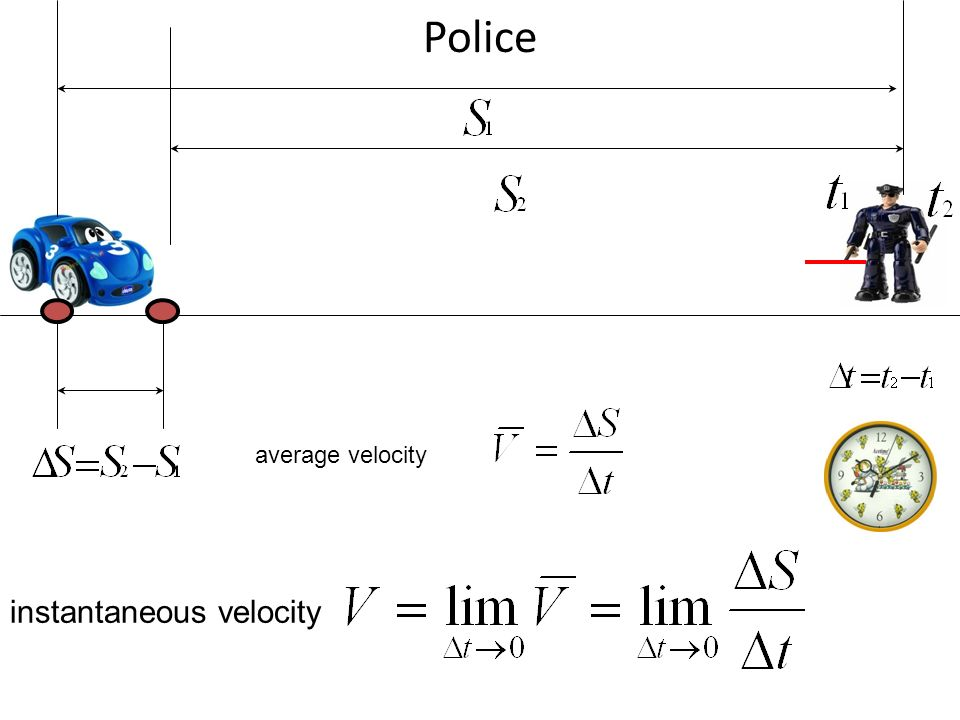 how to find average velocity