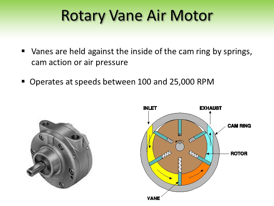 Rotary Vane Air Motor Vanes are held against the inside of the cam ring by springs, cam action or air pressure.