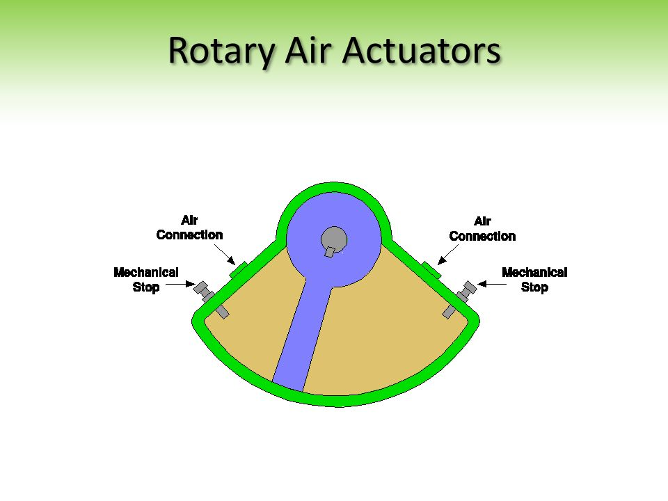 Rotary Air Actuators