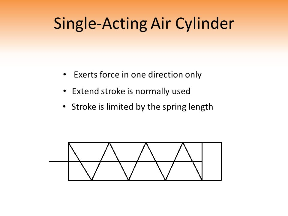 Single-Acting Air Cylinder