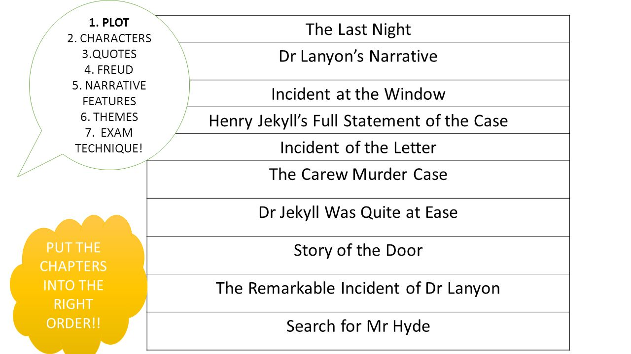 henry jekylls full statement of the Robert louis stevenson henry jekyll's full statement of the case ( part of the book strange case of dr jekyll and mr hyde, the).