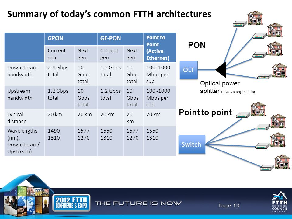 an overview of the common network architectures Network architecture refers to the layout of the network, consisting of the  hardware, software, connectivity, communication protocols, and mode.