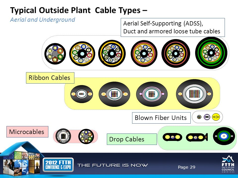 Famous Type Of Electrical Cable Ideas - Electrical and Wiring ...