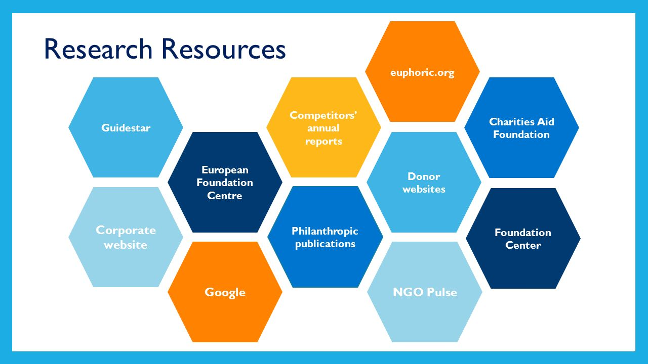 Resource mobilization - ppt video online download