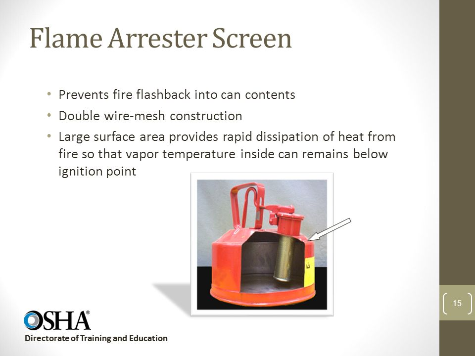 Flame Arrester Screen Prevents fire flashback into can contents