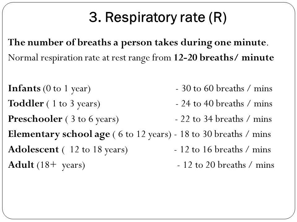Respiratory rate (R)
