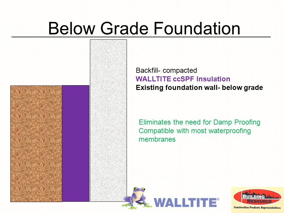 Building resource inc sustainable durable buildable cost for Best backfill material for foundation
