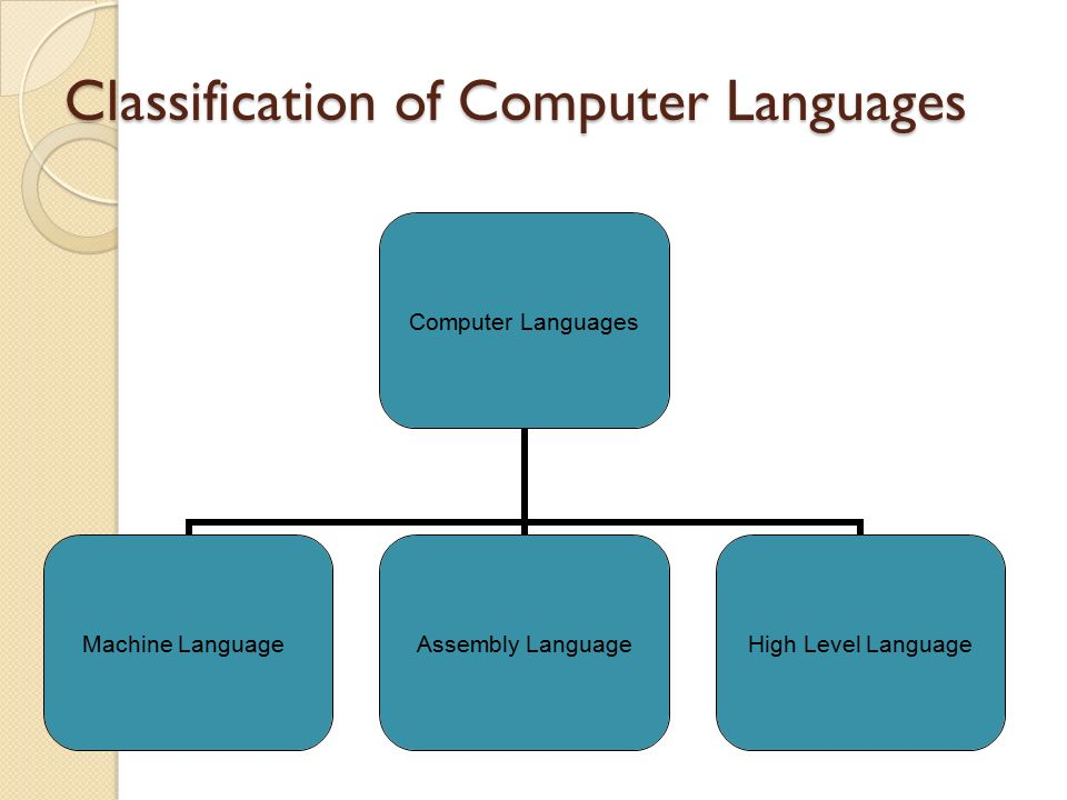 Programming languages ppt video online download 5 classification of computer languages ccuart Image collections