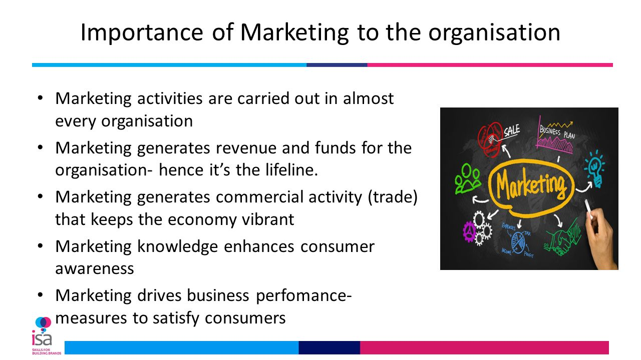 importance of marketing to an organisation marketing essay Digging into what a marketing plan is, why it is important for you and your business, and what it can do for you.