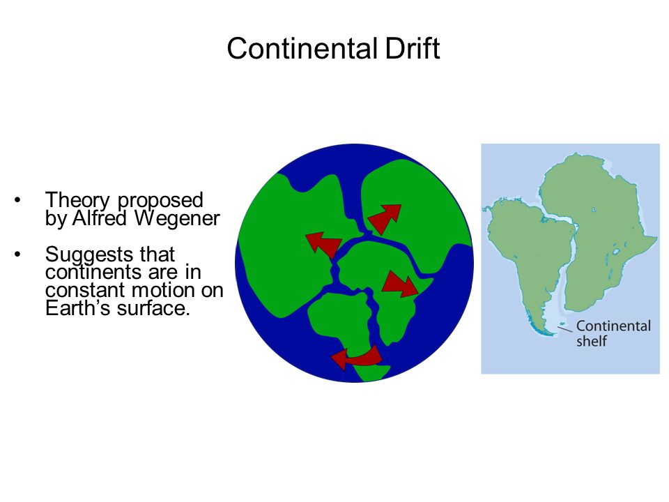 alfred wegeners theory of continental drift
