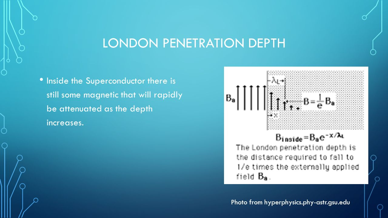 London penetration depth josephson