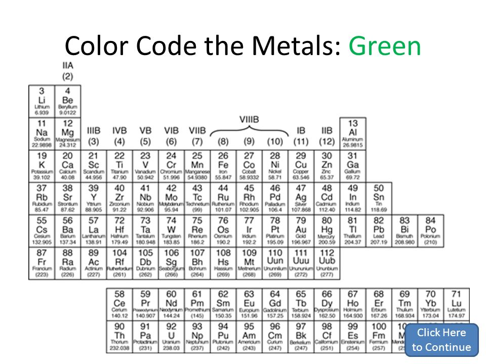metal  nonmetal  or metalloid prelab
