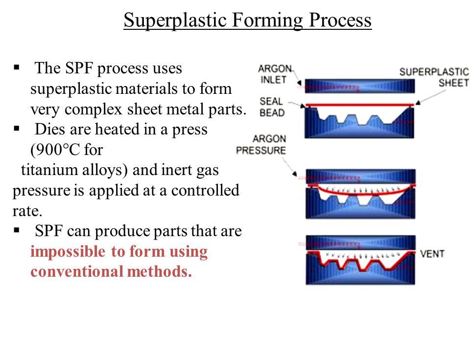 Superplastic Forming Process