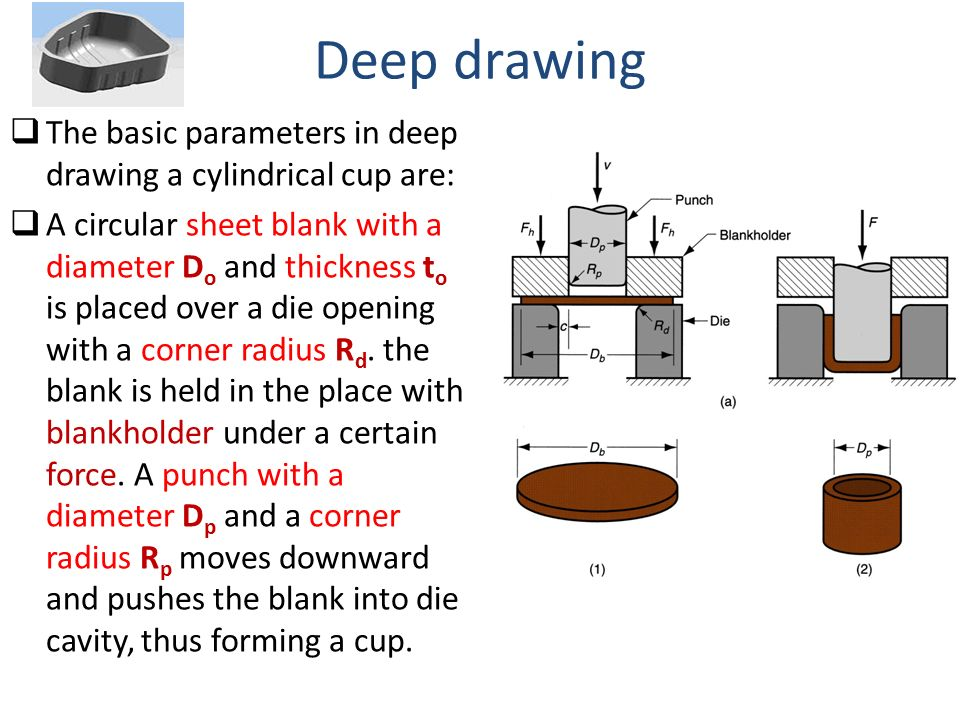 Deep drawing The basic parameters in deep drawing a cylindrical cup are: