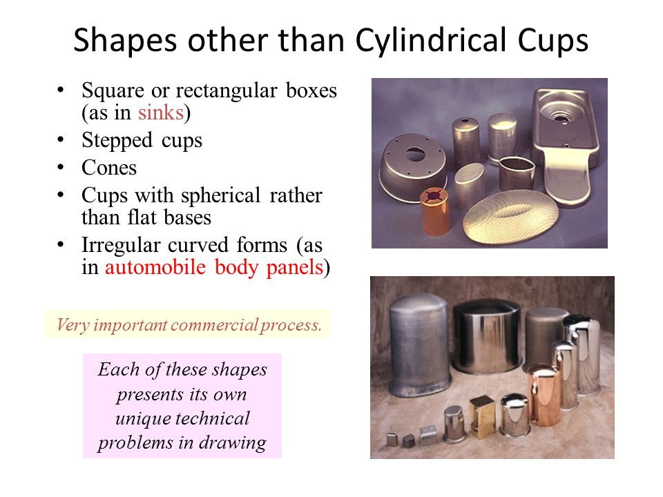 Shapes other than Cylindrical Cups