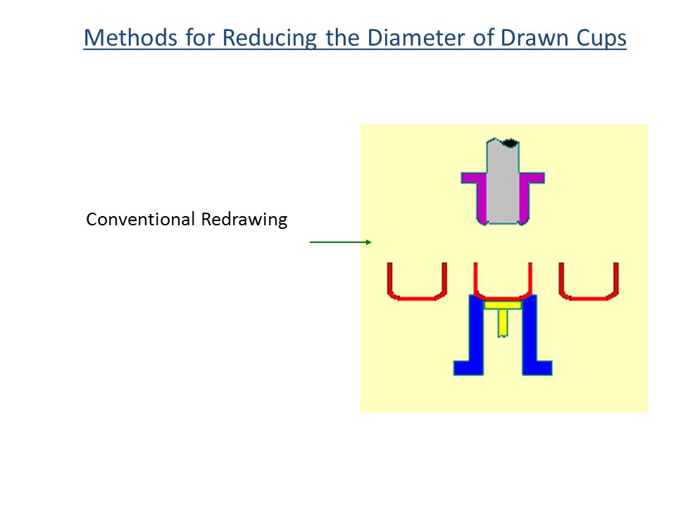 Methods for Reducing the Diameter of Drawn Cups