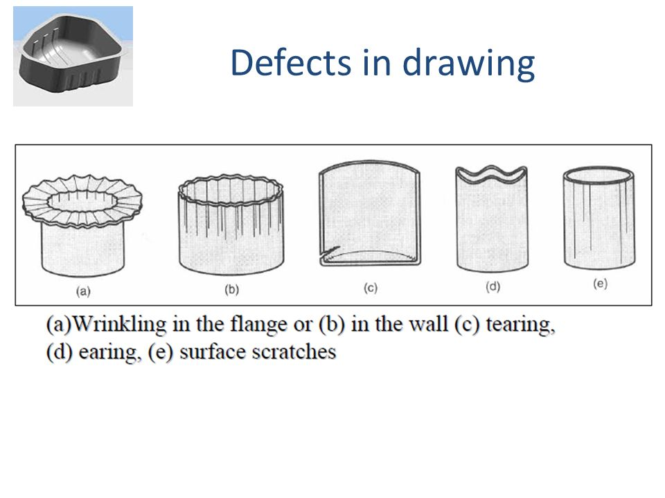 Defects in drawing