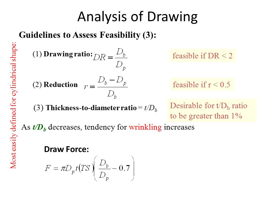 Analysis of Drawing Guidelines to Assess Feasibility (3): Draw Force: