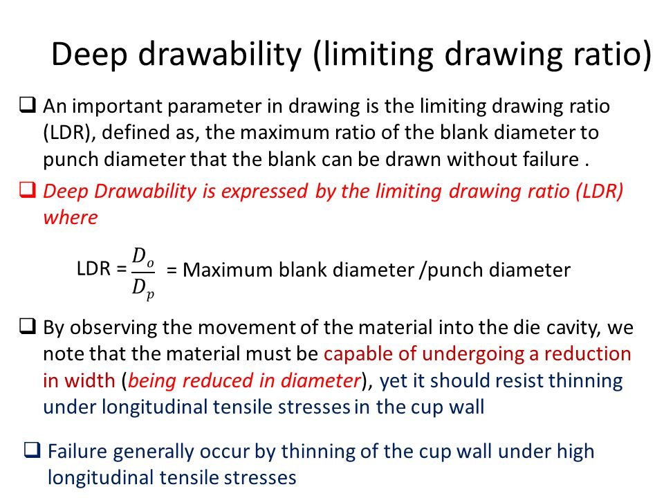 Deep drawability (limiting drawing ratio)