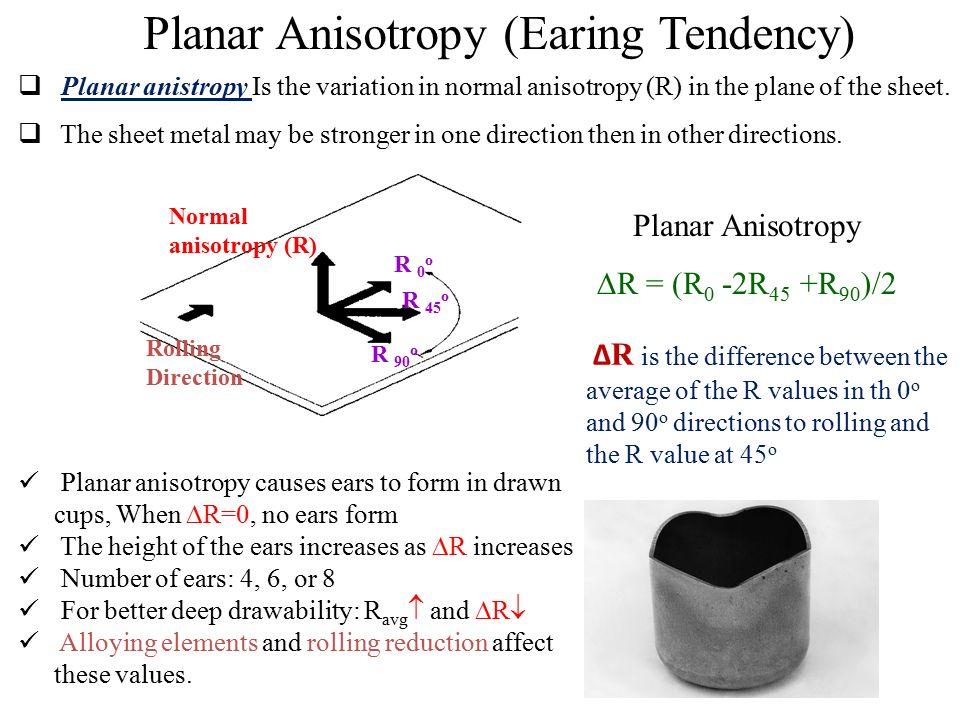 Planar Anisotropy (Earing Tendency)