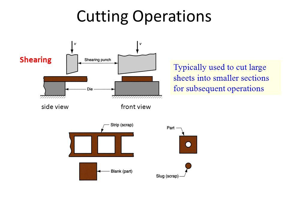 Cutting Operations Shearing