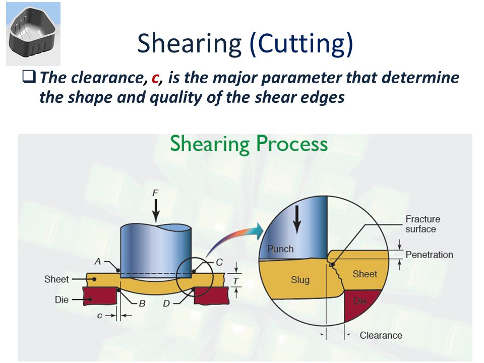 Shearing (Cutting) The clearance, c, is the major parameter that determine the shape and quality of the shear edges.