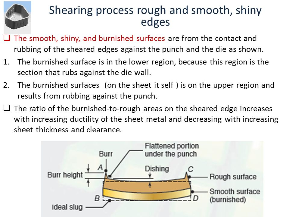 Shearing process rough and smooth, shiny edges