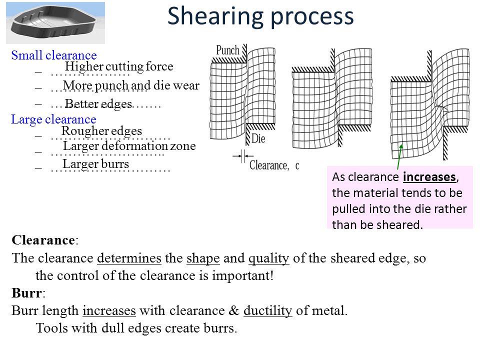 Shearing process Clearance: