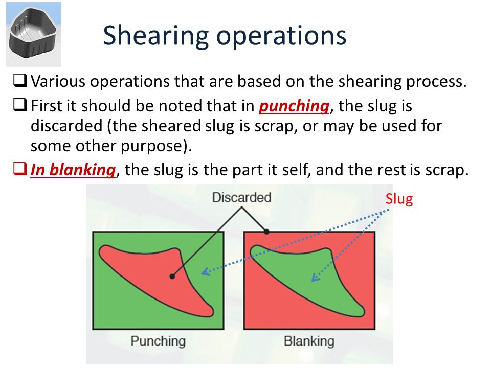 Shearing operations Various operations that are based on the shearing process.