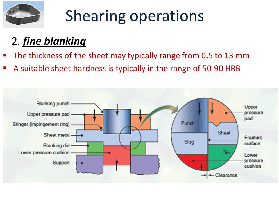 Shearing operations 2. fine blanking