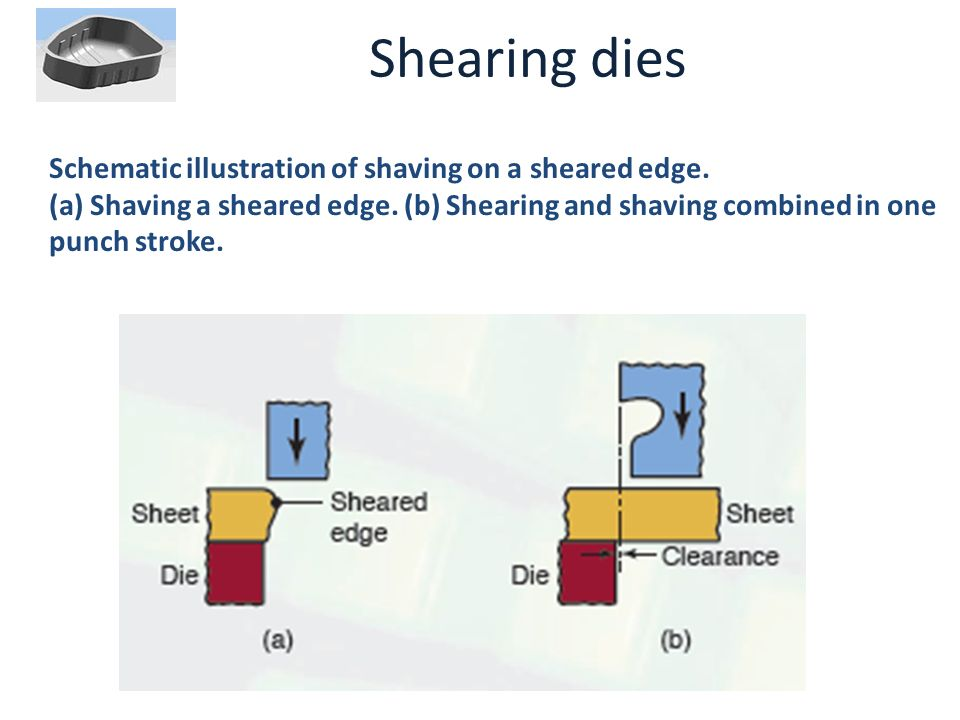 Shearing dies Schematic illustration of shaving on a sheared edge.