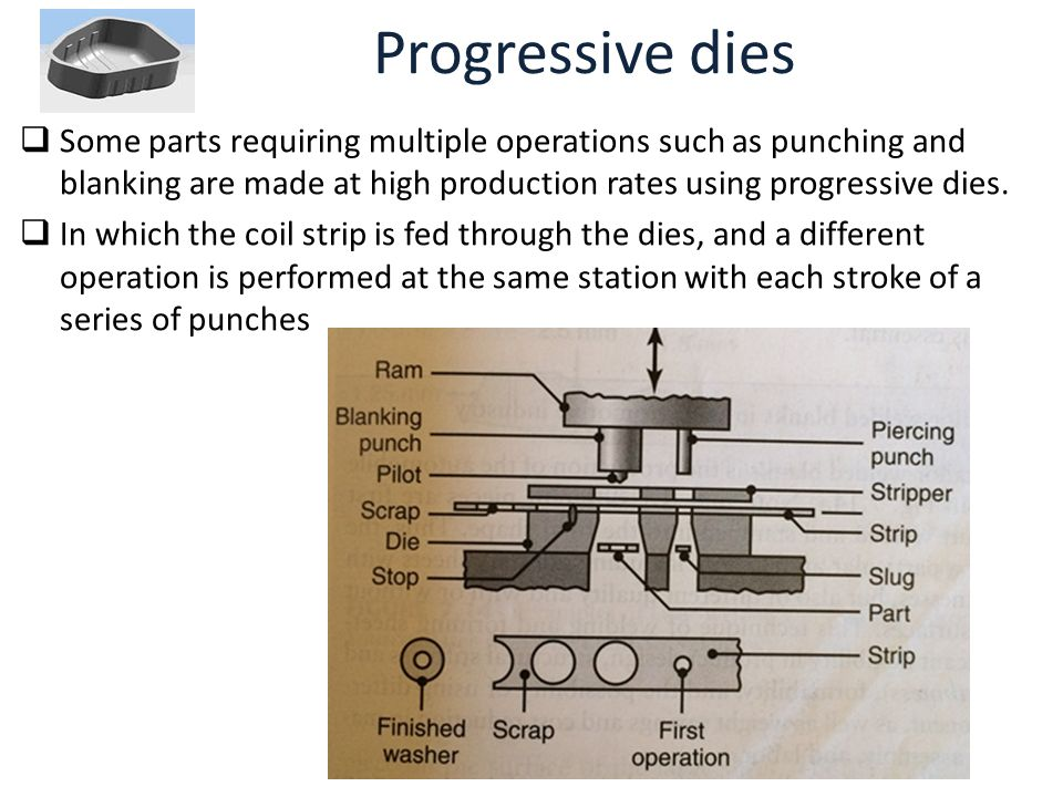 Progressive dies Some parts requiring multiple operations such as punching and blanking are made at high production rates using progressive dies.