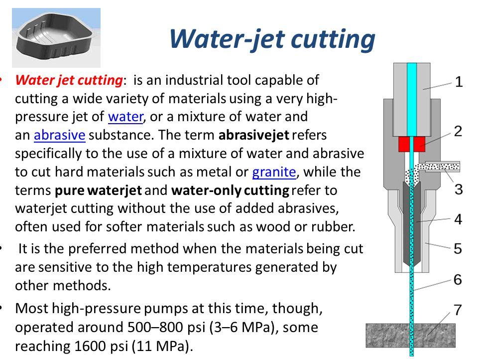 Water-jet cutting
