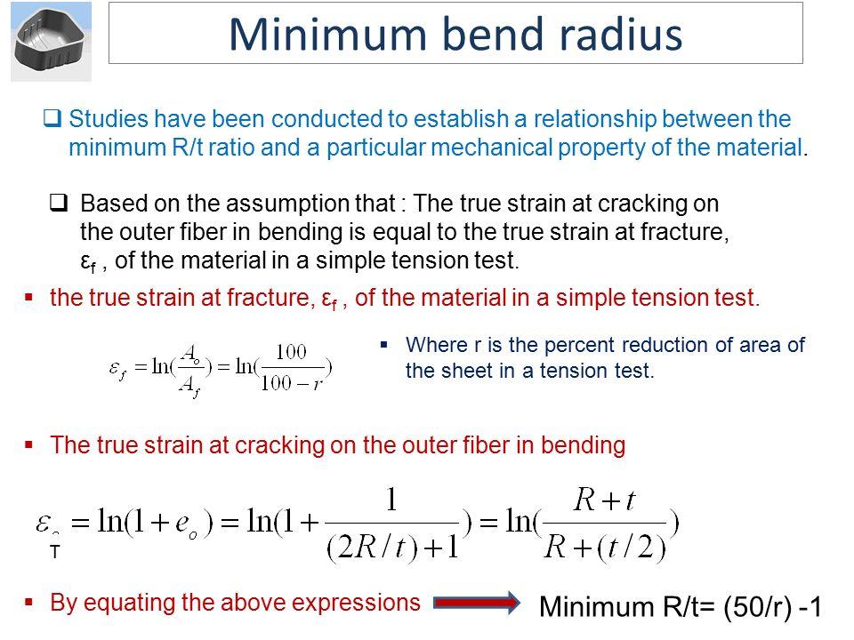 Minimum bend radius Minimum R/t= (50/r) -1