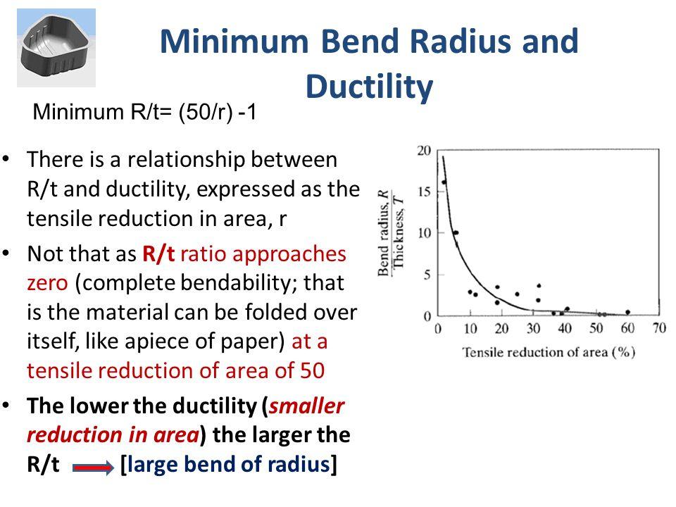 Minimum Bend Radius and Ductility