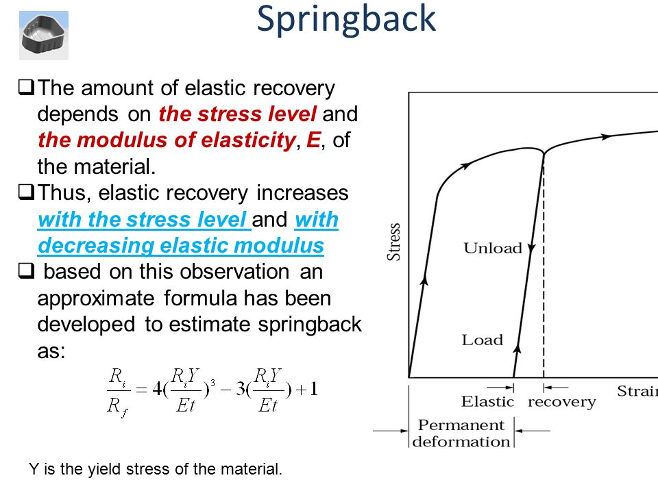 Springback The amount of elastic recovery depends on the stress level and the modulus of elasticity, E, of the material.