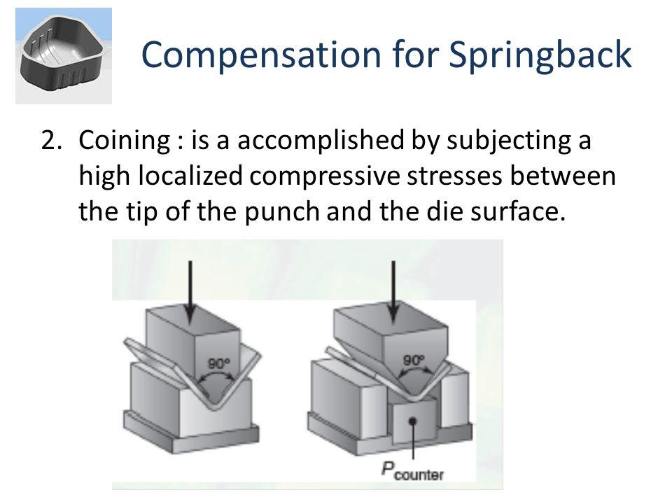 Compensation for Springback