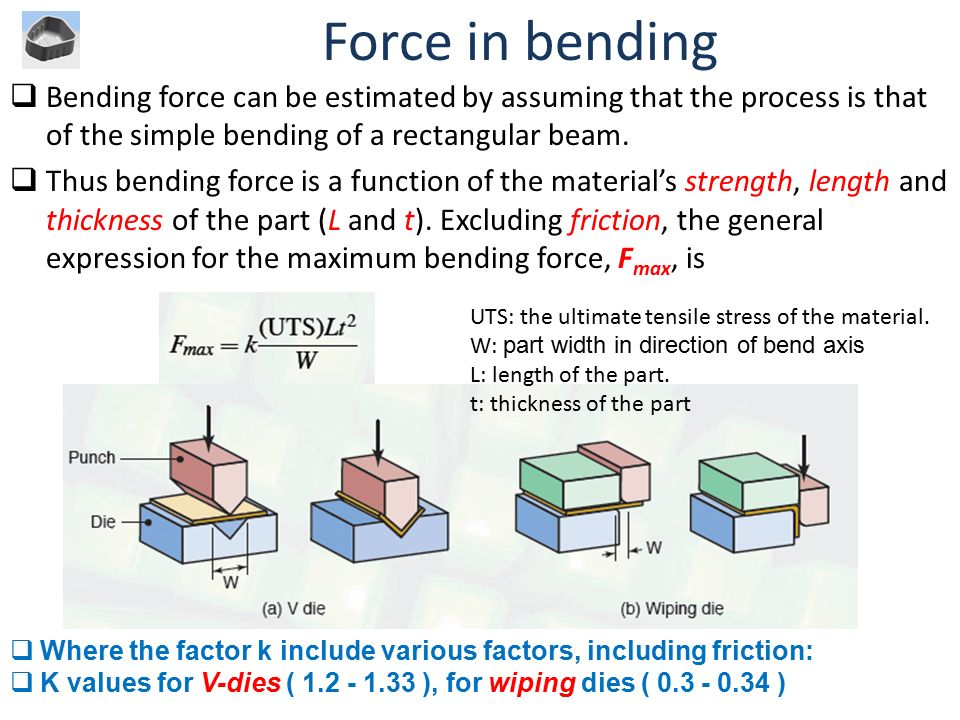 Force in bending Bending force can be estimated by assuming that the process is that of the simple bending of a rectangular beam.