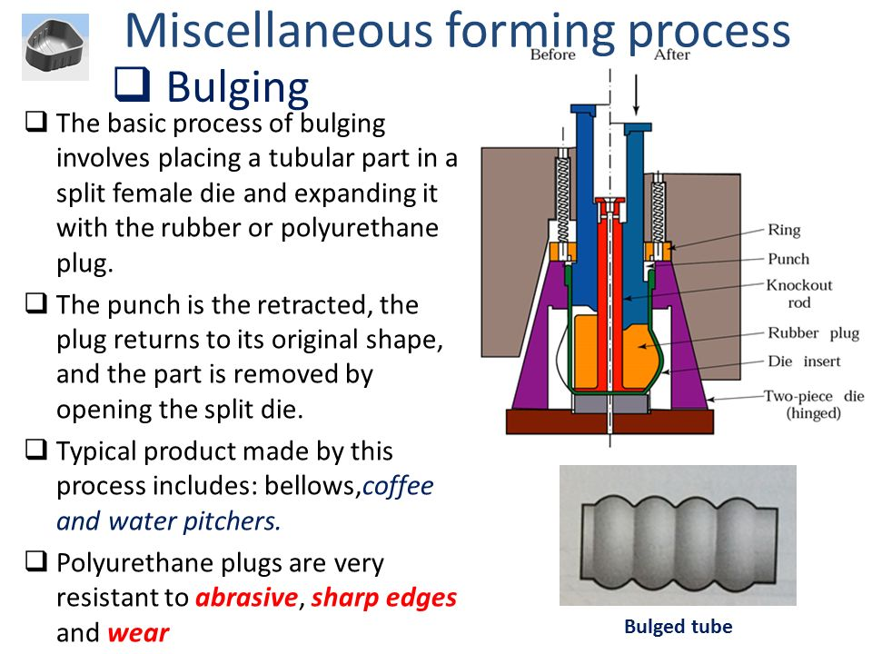 Miscellaneous forming process
