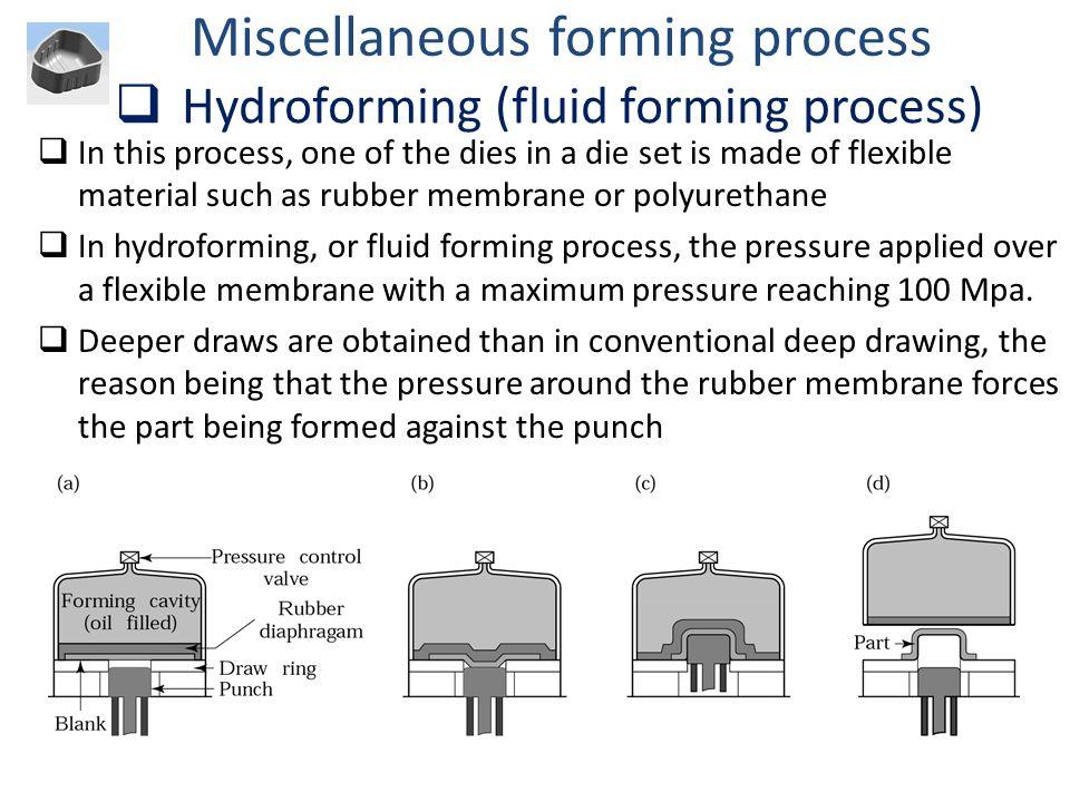 Hydroforming (fluid forming process)